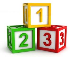 3 direct marketing principles